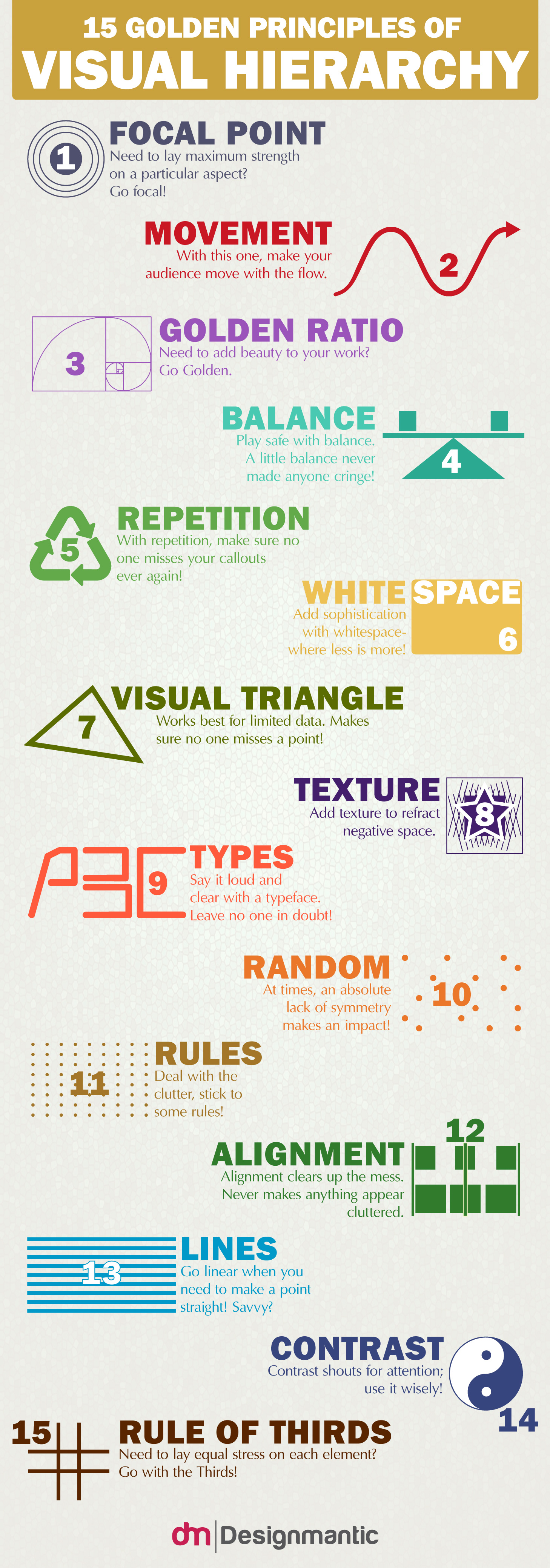 Golden-Rules-of-Visual-Hierarchy