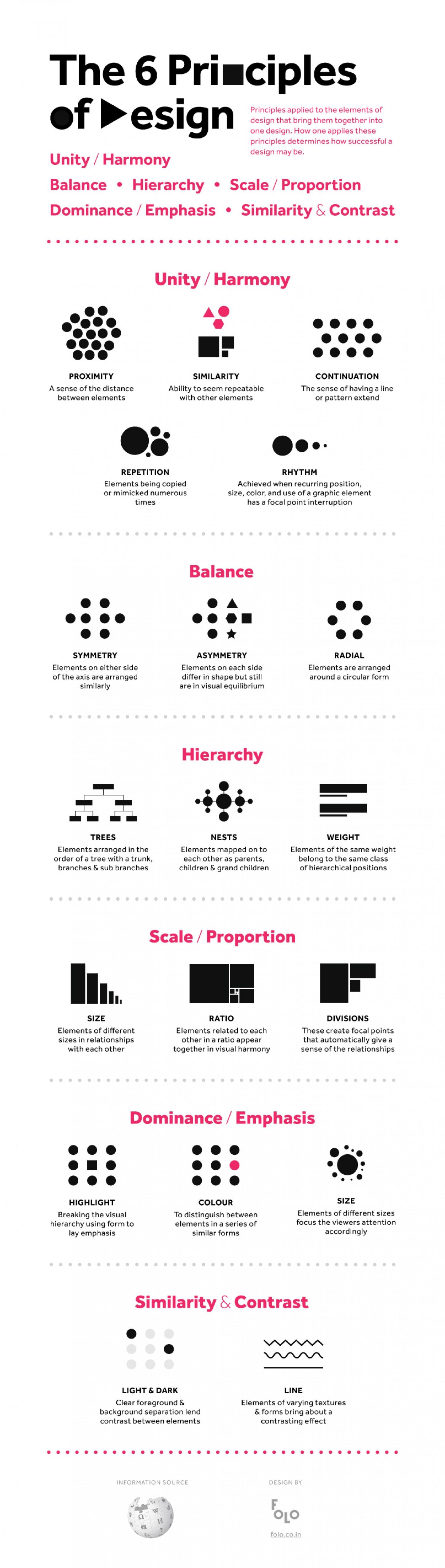 the-6-principles-of-design_5477477f48f61_w1500